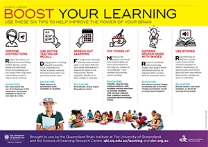 Learning tips poster
