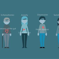 Five cartoon people with different mental health and general medical conditions